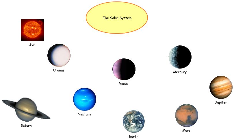 drawing of planets in solar system - photo #23
